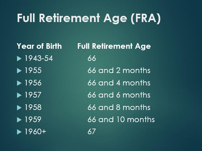 full retirement age